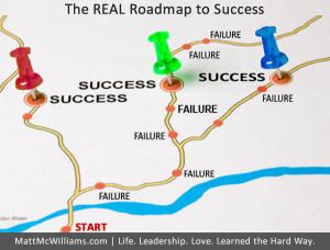 failure, success, map to success, failure leads to success