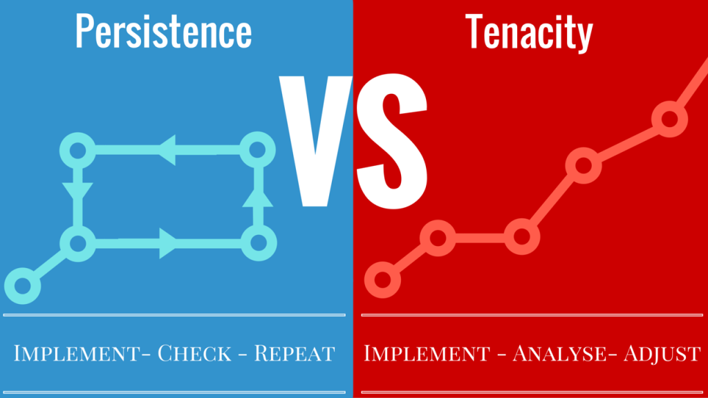 tenacity vs persistence diagram